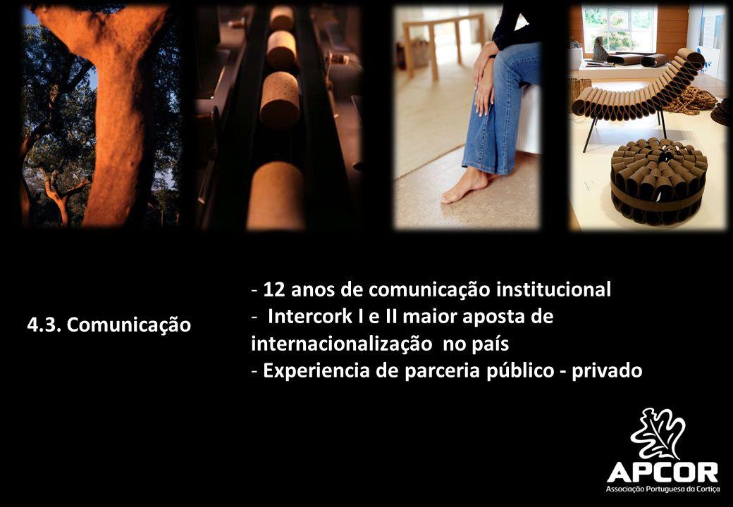4.3. Comunicação - 12 anos de comunicação institucional - Intercork I e II maior aposta de internacionalização no país - Experiencia de parceria públi