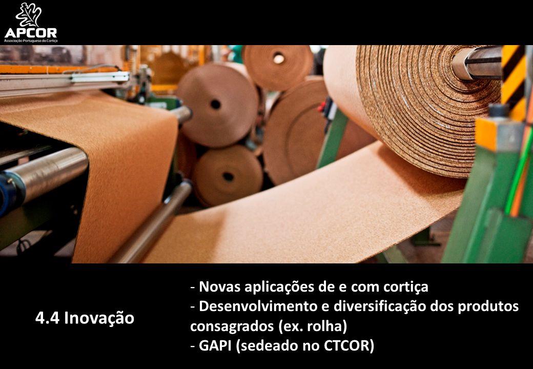 - Novas aplicações de e com cortiça - Desenvolvimento e diversificação dos produtos consagrados (ex. rolha) - GAPI (sedeado no CTCOR) 4.4 Inovação