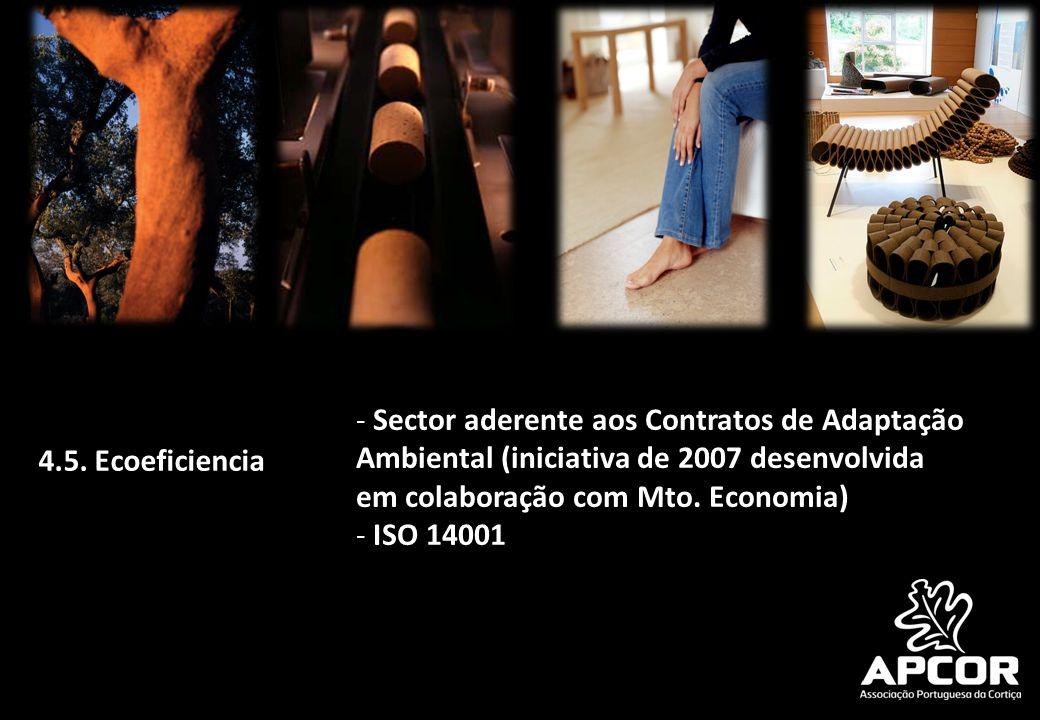 4.5. Ecoeficiencia - Sector aderente aos Contratos de Adaptação Ambiental (iniciativa de 2007 desenvolvida em colaboração com Mto. Economia) - ISO 140