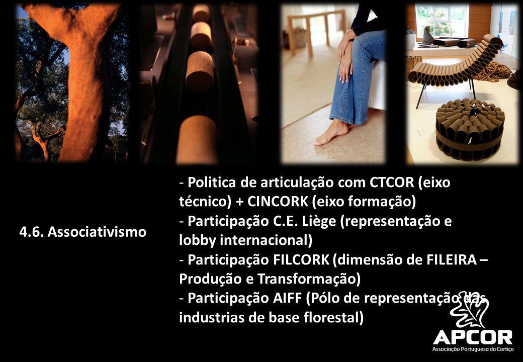 4.6. Associativismo - Politica de articulação com CTCOR (eixo técnico) + CINCORK (eixo formação) - Participação C.E. Liège (representação e lobby inte