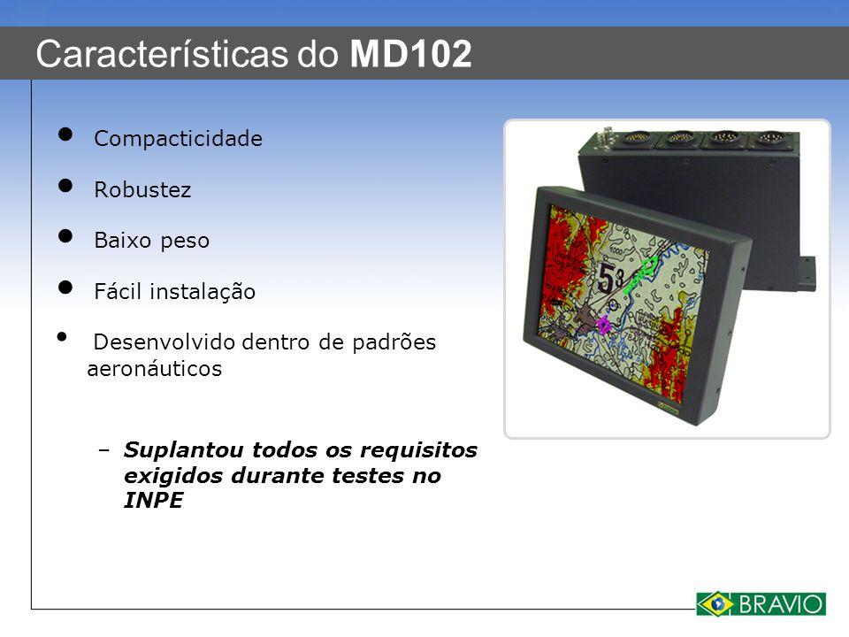 Características do MD102 Compacticidade Robustez Baixo peso Fácil instalação Desenvolvido dentro de padrões aeronáuticos –Suplantou todos os requisito