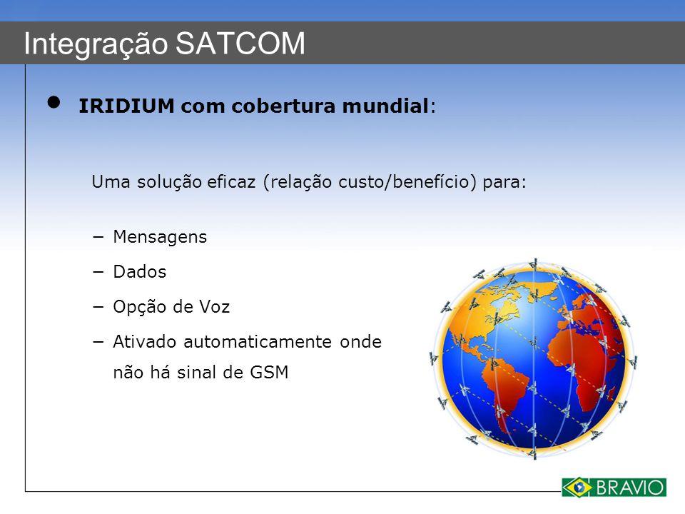 Integração SATCOM IRIDIUM com cobertura mundial: Uma solução eficaz (relação custo/benefício) para: −Mensagens −Dados −Opção de Voz −Ativado automatic