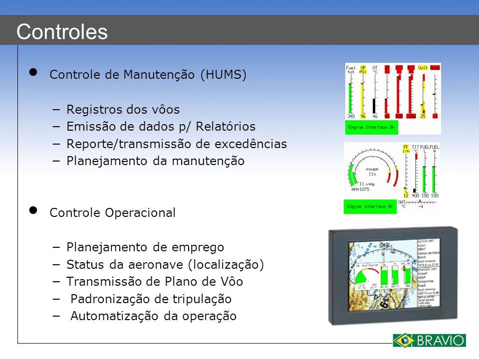 Controles Controle de Manutenção (HUMS) −Registros dos vôos −Emissão de dados p/ Relatórios −Reporte/transmissão de excedências −Planejamento da manut
