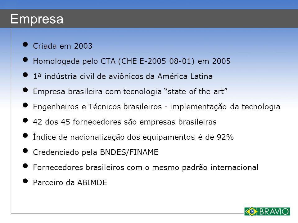 Empresa Criada em 2003 Homologada pelo CTA (CHE E-2005 08-01) em 2005 1ª indústria civil de aviônicos da América Latina Empresa brasileira com tecnolo