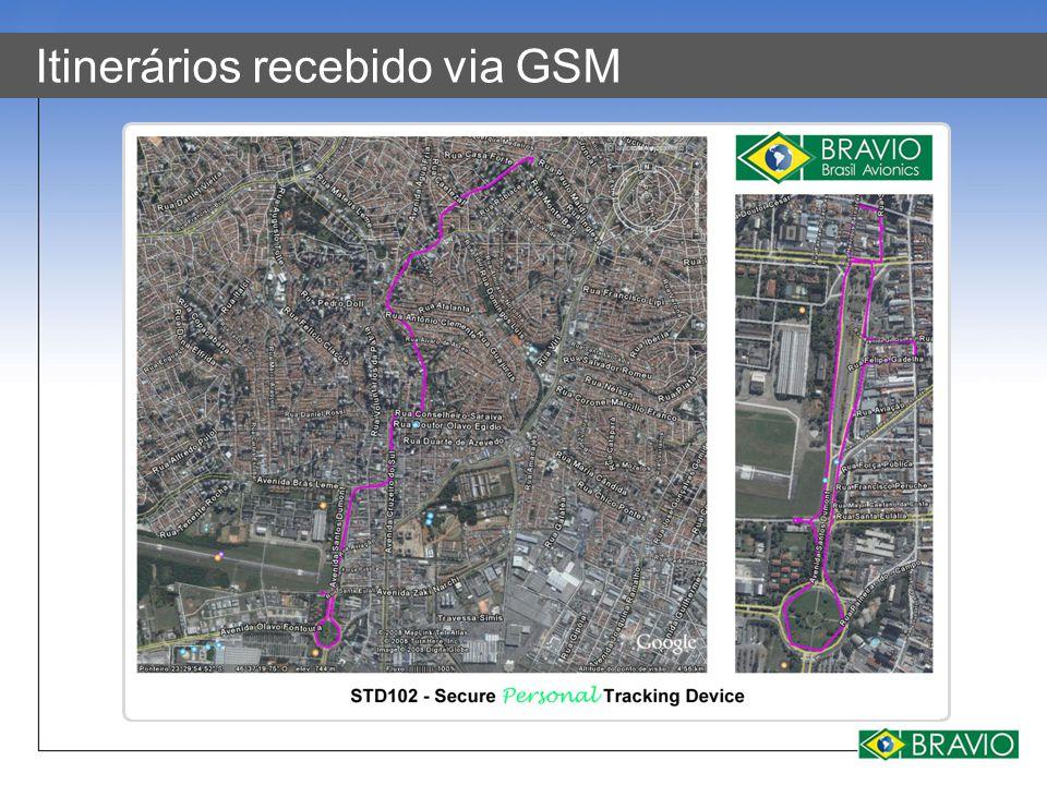 Itinerários recebido via GSM