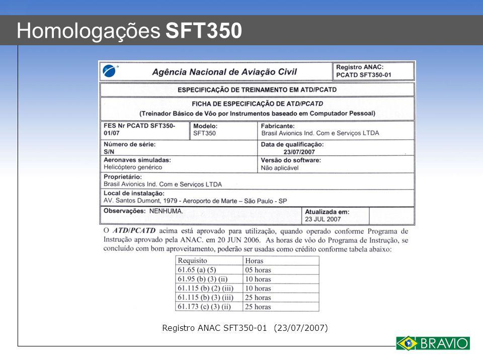 Homologações SFT350 Registro ANAC SFT350-01 (23/07/2007)