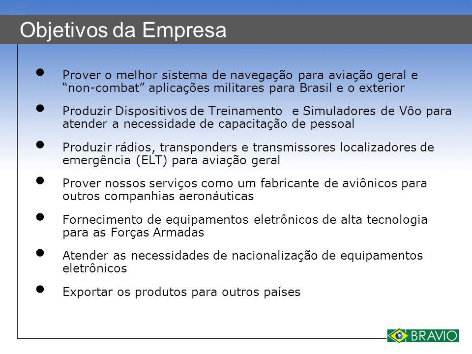 """Objetivos da Empresa Prover o melhor sistema de navegação para aviação geral e """"non-combat"""" aplicações militares para Brasil e o exterior Produzir Dis"""