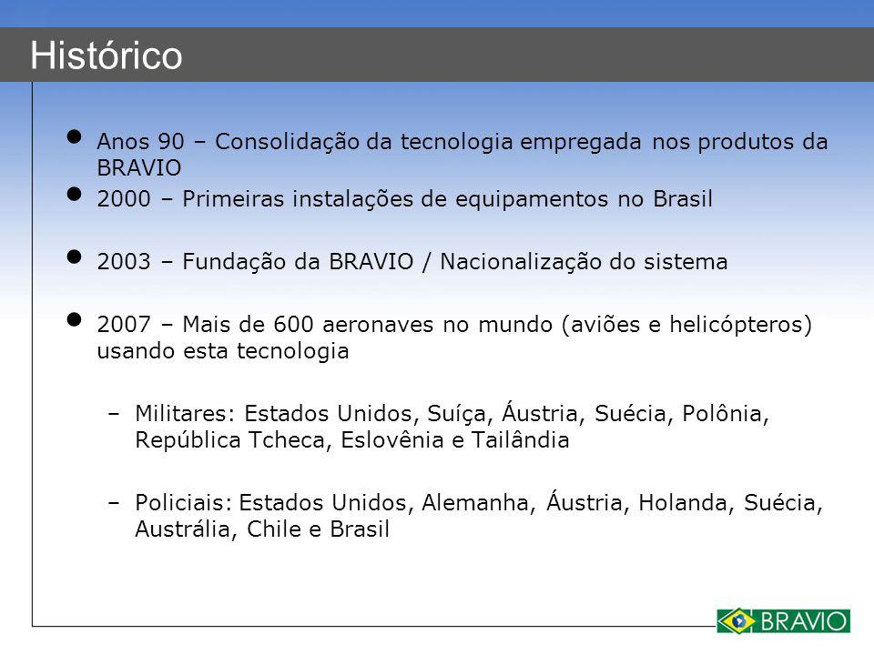 Objetivos da Empresa Prover o melhor sistema de navegação para aviação geral e non-combat aplicações militares para Brasil e o exterior Produzir Dispositivos de Treinamento e Simuladores de Vôo para atender a necessidade de capacitação de pessoal Produzir rádios, transponders e transmissores localizadores de emergência (ELT) para aviação geral Prover nossos serviços como um fabricante de aviônicos para outros companhias aeronáuticas Fornecimento de equipamentos eletrônicos de alta tecnologia para as Forças Armadas Atender as necessidades de nacionalização de equipamentos eletrônicos Exportar os produtos para outros países