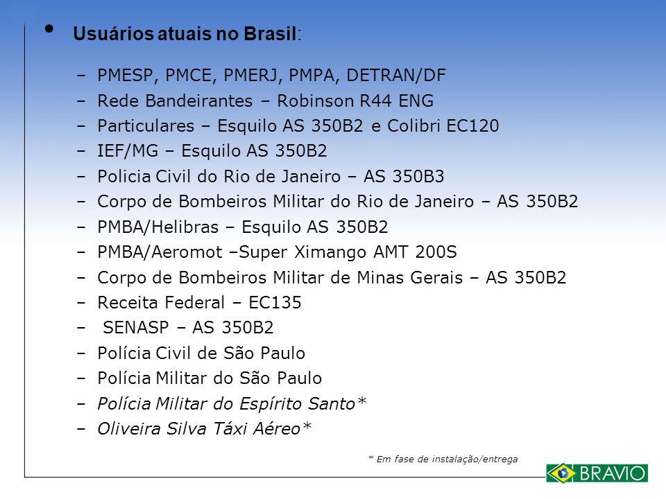 Usuários atuais no Brasil: − PMESP, PMCE, PMERJ, PMPA, DETRAN/DF − Rede Bandeirantes – Robinson R44 ENG − Particulares – Esquilo AS 350B2 e Colibri EC