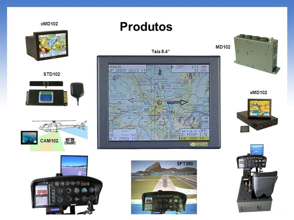 Sistema de Mapa Eletrônico MD102 Homologado de acordo com OTP/TSO-C165 (ANAC e FAA) Atende normas do RTCA: DO-160E, DO-178B, DO-257A, DO-200A e DO-201ª etc.