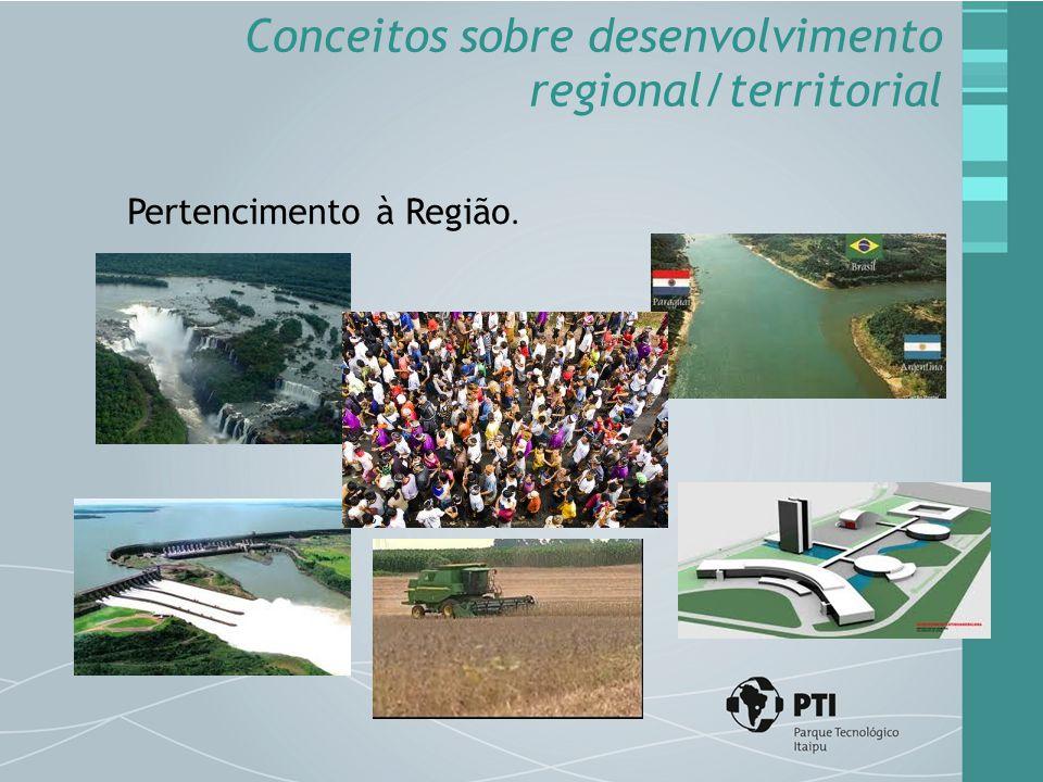 Pertencimento à Região. Conceitos sobre desenvolvimento regional/territorial