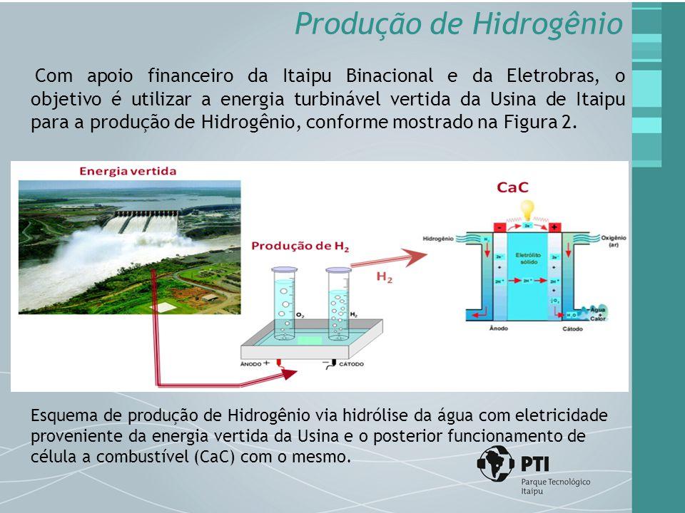 Com apoio financeiro da Itaipu Binacional e da Eletrobras, o objetivo é utilizar a energia turbinável vertida da Usina de Itaipu para a produção de Hidrogênio, conforme mostrado na Figura 2.