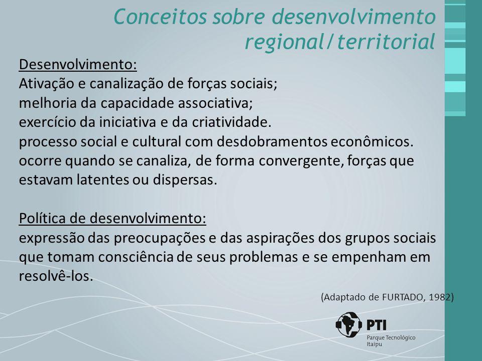 Desenvolvimento: Ativação e canalização de forças sociais; melhoria da capacidade associativa; exercício da iniciativa e da criatividade.