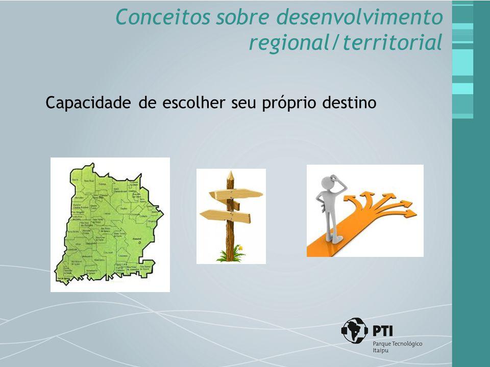 Capacidade de escolher seu próprio destino Conceitos sobre desenvolvimento regional/territorial