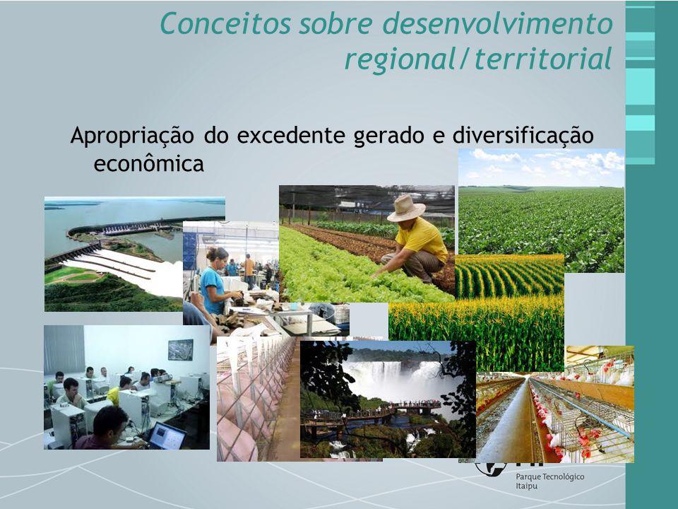 Apropriação do excedente gerado e diversificação econômica Conceitos sobre desenvolvimento regional/territorial
