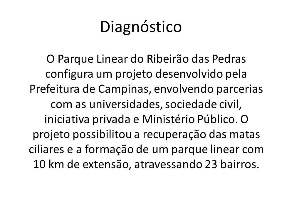 Diagnóstico O Parque Linear do Ribeirão das Pedras configura um projeto desenvolvido pela Prefeitura de Campinas, envolvendo parcerias com as universi