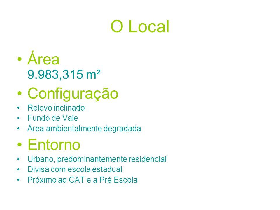 O Local Área 9.983,315 m² Configuração Relevo inclinado Fundo de Vale Área ambientalmente degradada Entorno Urbano, predominantemente residencial Divi