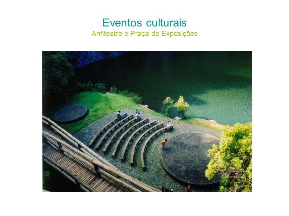 Eventos culturais Anfiteatro e Praça de Exposições