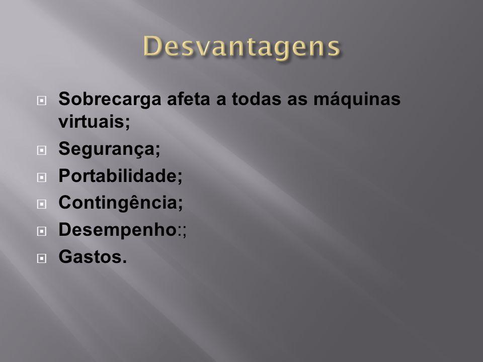  Sobrecarga afeta a todas as máquinas virtuais;  Segurança;  Portabilidade;  Contingência;  Desempenho:;  Gastos.