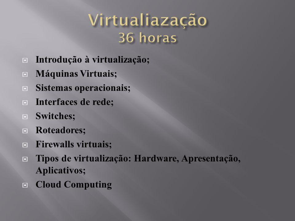  Introdução à virtualização;  Máquinas Virtuais;  Sistemas operacionais;  Interfaces de rede;  Switches;  Roteadores;  Firewalls virtuais;  Ti