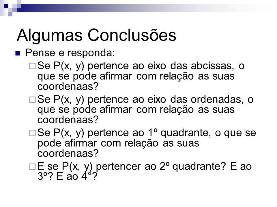 Algumas Conclusões Pense e responda:  Se P(x, y) pertence ao eixo das abcissas, o que se pode afirmar com relação as suas coordenaas?  Se P(x, y) pe
