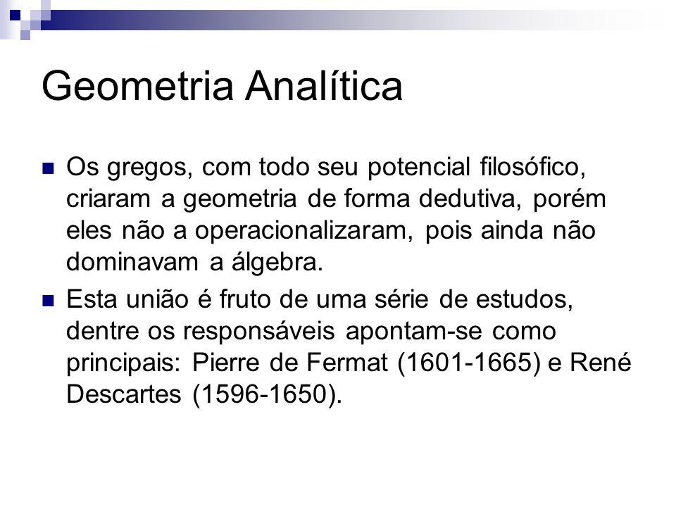 Geometria Analítica Os gregos, com todo seu potencial filosófico, criaram a geometria de forma dedutiva, porém eles não a operacionalizaram, pois ainda não dominavam a álgebra.