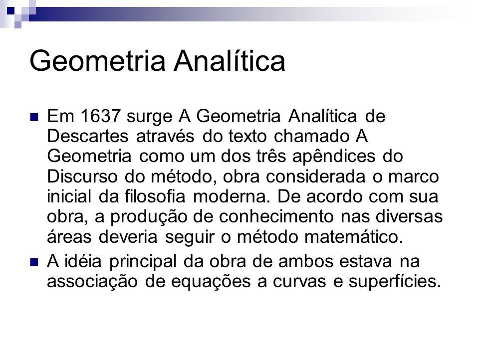 Geometria Analítica Em 1637 surge A Geometria Analítica de Descartes através do texto chamado A Geometria como um dos três apêndices do Discurso do método, obra considerada o marco inicial da filosofia moderna.