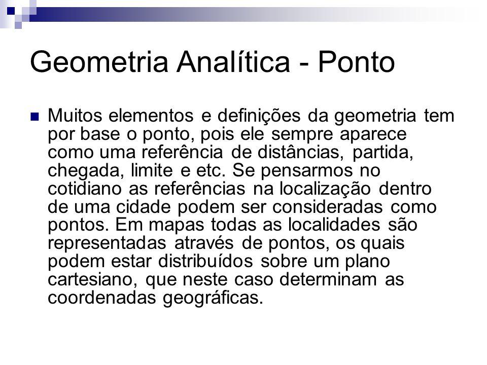 Geometria Analítica - Ponto Muitos elementos e definições da geometria tem por base o ponto, pois ele sempre aparece como uma referência de distâncias, partida, chegada, limite e etc.