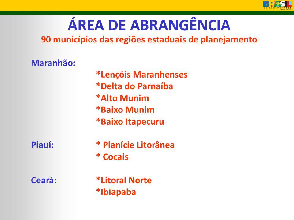 ÁREA DE ABRANGÊNCIA 90 municípios das regiões estaduais de planejamento Maranhão: *Lençóis Maranhenses *Delta do Parnaíba *Alto Munim *Baixo Munim *Ba