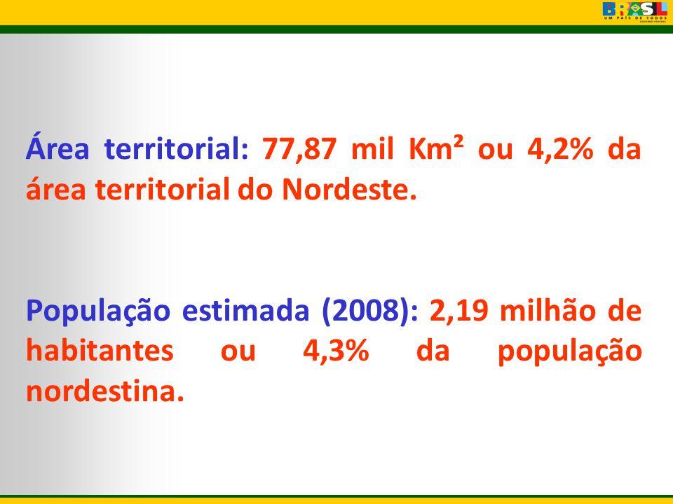Área territorial: 77,87 mil Km² ou 4,2% da área territorial do Nordeste. População estimada (2008): 2,19 milhão de habitantes ou 4,3% da população nor