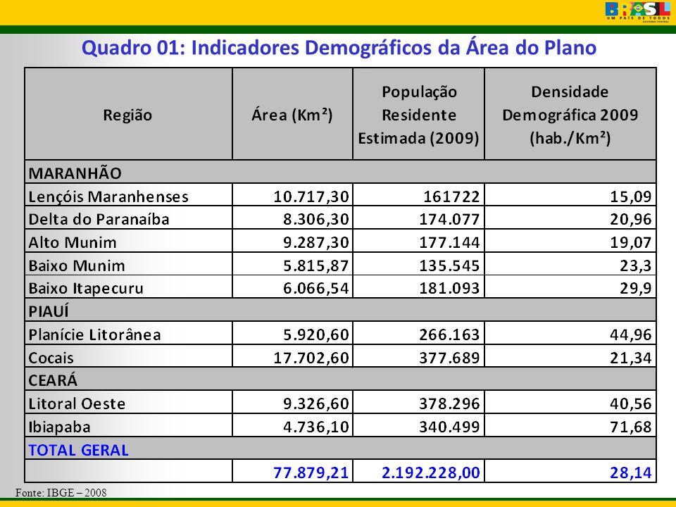 Quadro 01: Indicadores Demográficos da Área do Plano Fonte: IBGE – 2008