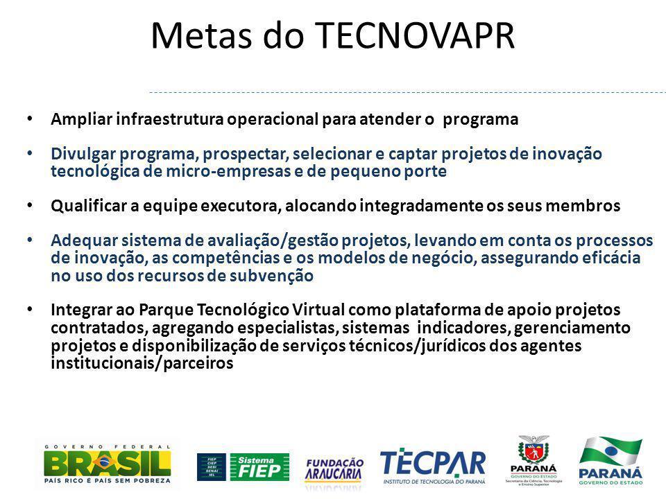 Metas do TECNOVAPR Ampliar infraestrutura operacional para atender o programa Divulgar programa, prospectar, selecionar e captar projetos de inovação