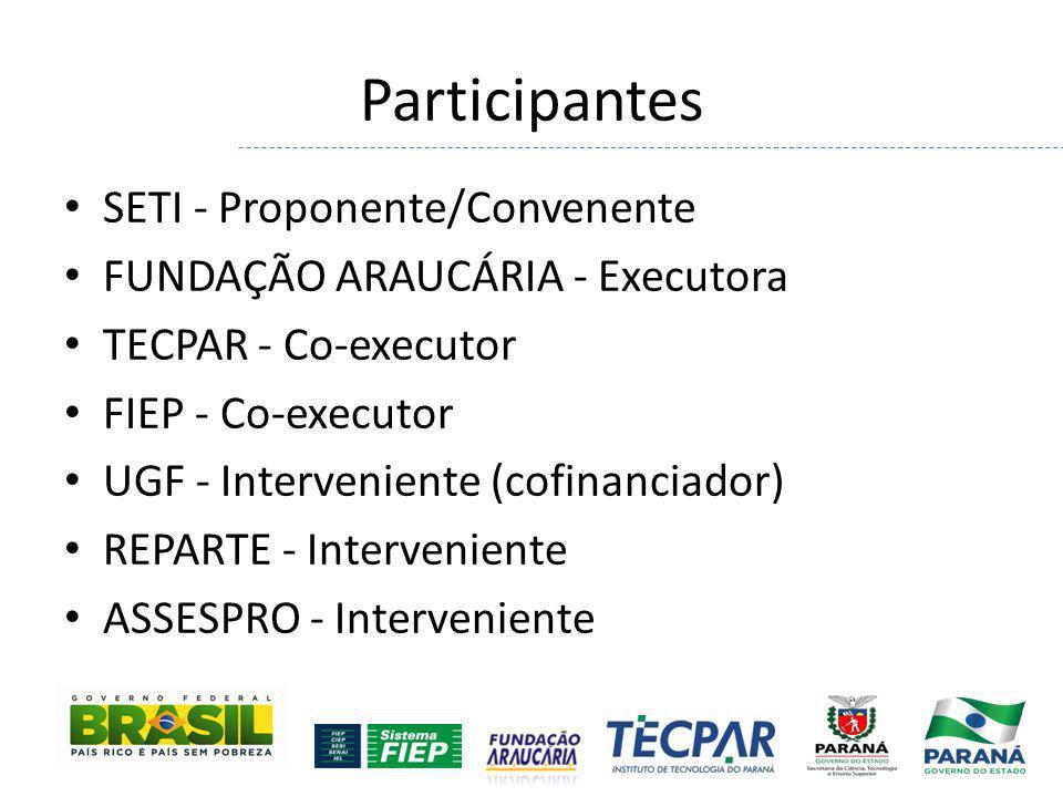 Participantes SETI - Proponente/Convenente FUNDAÇÃO ARAUCÁRIA - Executora TECPAR - Co-executor FIEP - Co-executor UGF - Interveniente (cofinanciador)