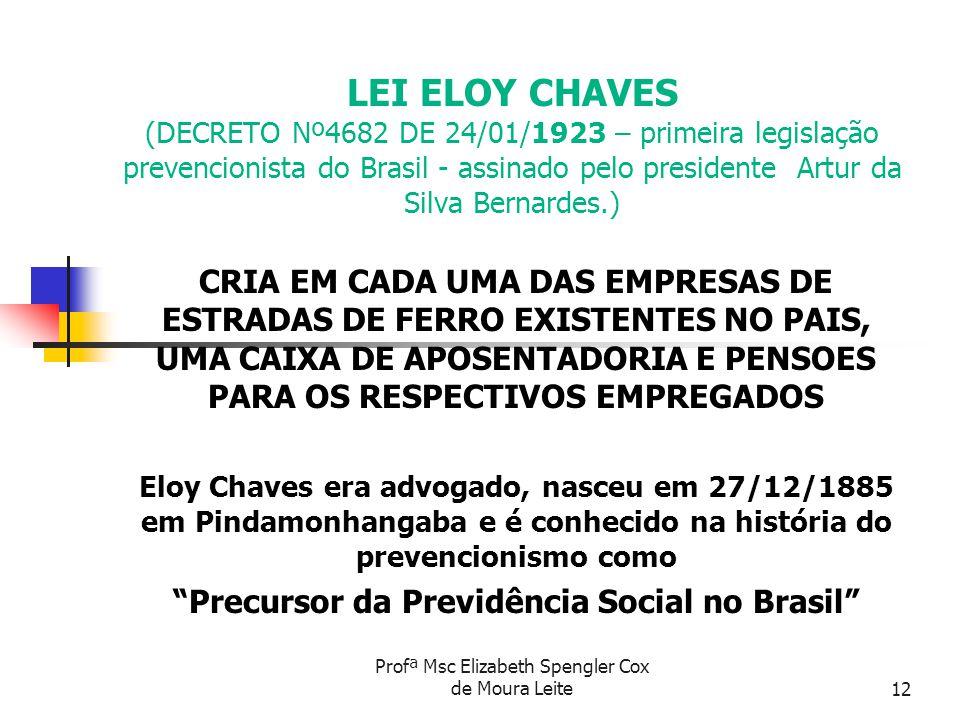 Profª Msc Elizabeth Spengler Cox de Moura Leite12 LEI ELOY CHAVES (DECRETO Nº4682 DE 24/01/1923 – primeira legislação prevencionista do Brasil - assin