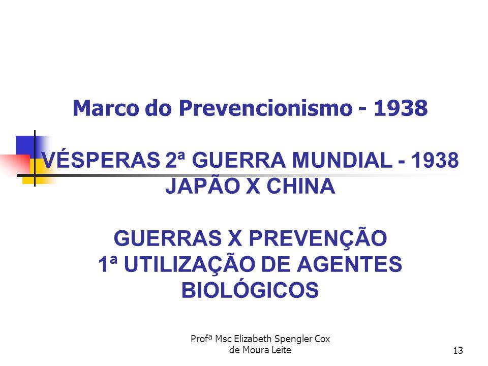 Profª Msc Elizabeth Spengler Cox de Moura Leite13 Marco do Prevencionismo - 1938 VÉSPERAS 2ª GUERRA MUNDIAL - 1938 JAPÃO X CHINA GUERRAS X PREVENÇÃO 1