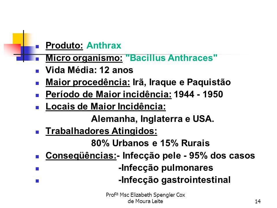 Profª Msc Elizabeth Spengler Cox de Moura Leite14 Produto: Anthrax Micro organismo: