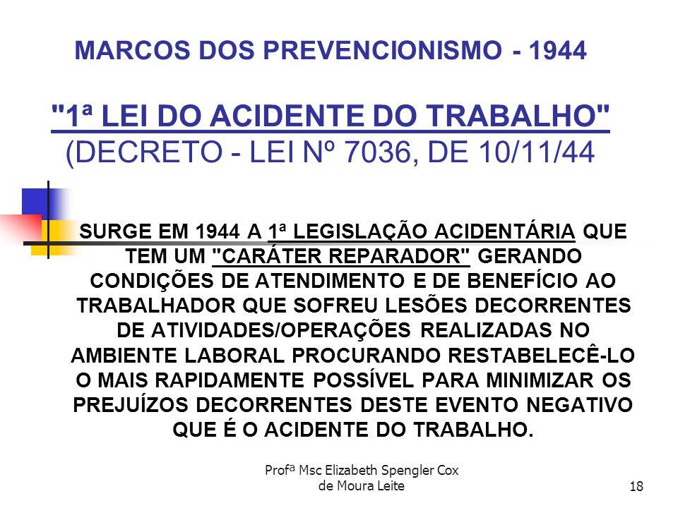 Profª Msc Elizabeth Spengler Cox de Moura Leite18 MARCOS DOS PREVENCIONISMO - 1944