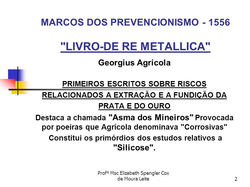Profª Msc Elizabeth Spengler Cox de Moura Leite2 MARCOS DOS PREVENCIONISMO - 1556