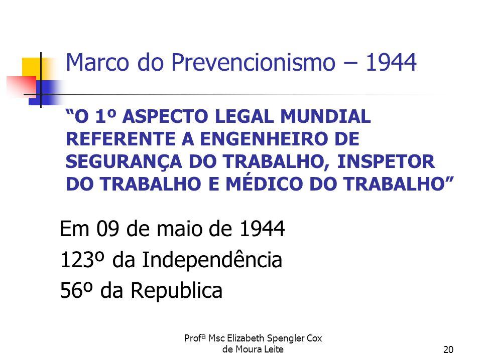 """Profª Msc Elizabeth Spengler Cox de Moura Leite20 Marco do Prevencionismo – 1944 """"O 1º ASPECTO LEGAL MUNDIAL REFERENTE A ENGENHEIRO DE SEGURANÇA DO TR"""