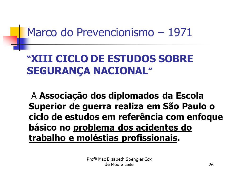 """Profª Msc Elizabeth Spengler Cox de Moura Leite26 Marco do Prevencionismo – 1971 """" XIII CICLO DE ESTUDOS SOBRE SEGURANÇA NACIONAL """" A Associação dos d"""