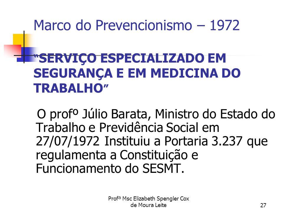 """Profª Msc Elizabeth Spengler Cox de Moura Leite27 Marco do Prevencionismo – 1972 """" SERVIÇO ESPECIALIZADO EM SEGURANÇA E EM MEDICINA DO TRABALHO """" O pr"""
