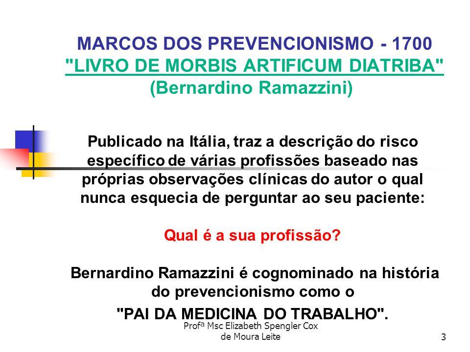 Profª Msc Elizabeth Spengler Cox de Moura Leite3 MARCOS DOS PREVENCIONISMO - 1700