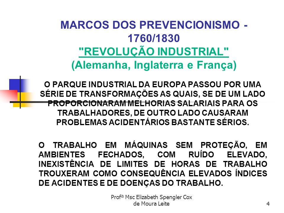 Profª Msc Elizabeth Spengler Cox de Moura Leite4 MARCOS DOS PREVENCIONISMO - 1760/1830
