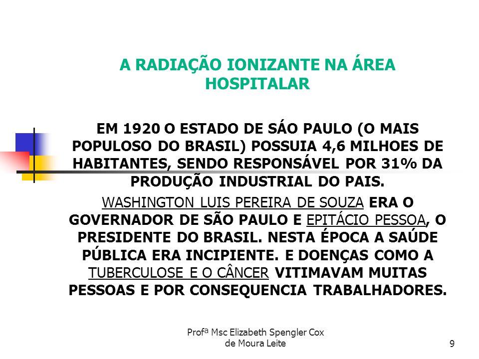 Profª Msc Elizabeth Spengler Cox de Moura Leite9 A RADIAÇÃO IONIZANTE NA ÁREA HOSPITALAR EM 1920 O ESTADO DE SÁO PAULO (O MAIS POPULOSO DO BRASIL) POS