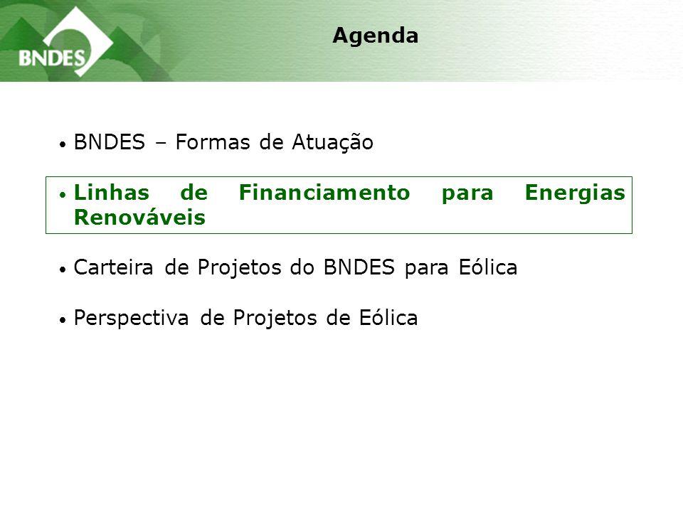 BNDES – Formas de Atuação Linhas de Financiamento para Energias Renováveis Carteira de Projetos do BNDES para Eólica Perspectiva de Projetos de Eólica