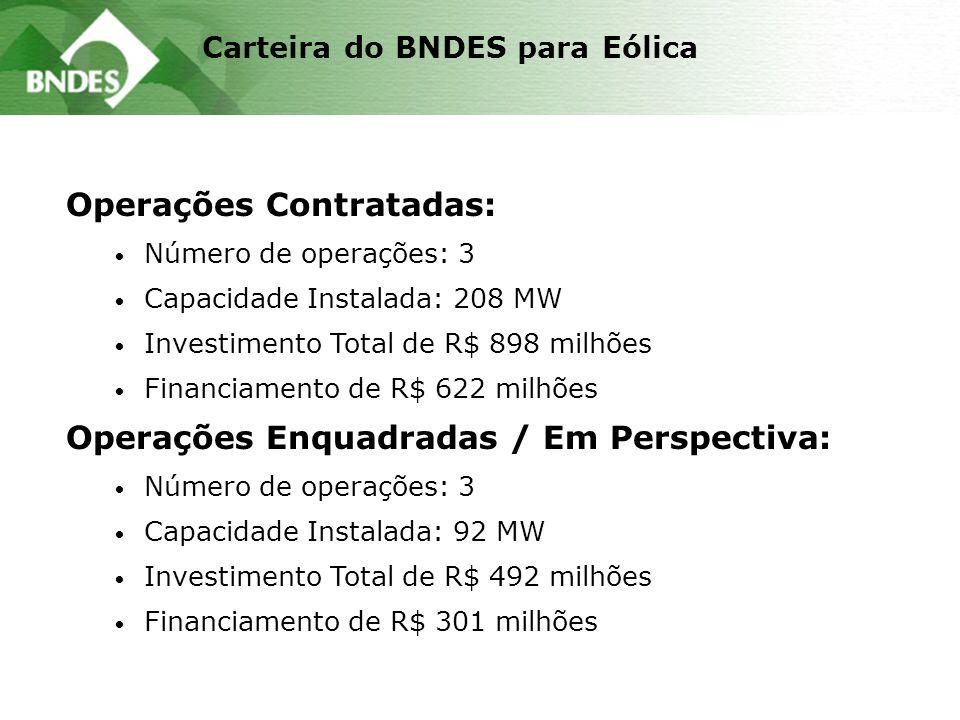 Carteira do BNDES para Eólica Operações Contratadas: Número de operações: 3 Capacidade Instalada: 208 MW Investimento Total de R$ 898 milhões Financia