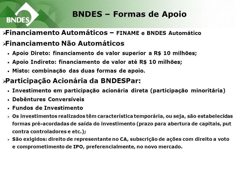 BNDES – Formas de Apoio  Financiamento Automáticos – FINAME e BNDES Automático  Financiamento Não Automáticos Apoio Direto: financiamento de valor s