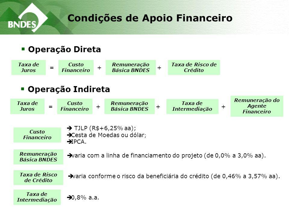  TJLP (R$+6,25% aa); è Cesta de Moedas ou dólar ; è IPCA. Custo Financeiro è varia com a linha de financiamento do projeto (de 0,0% a 3,0% aa). Remun