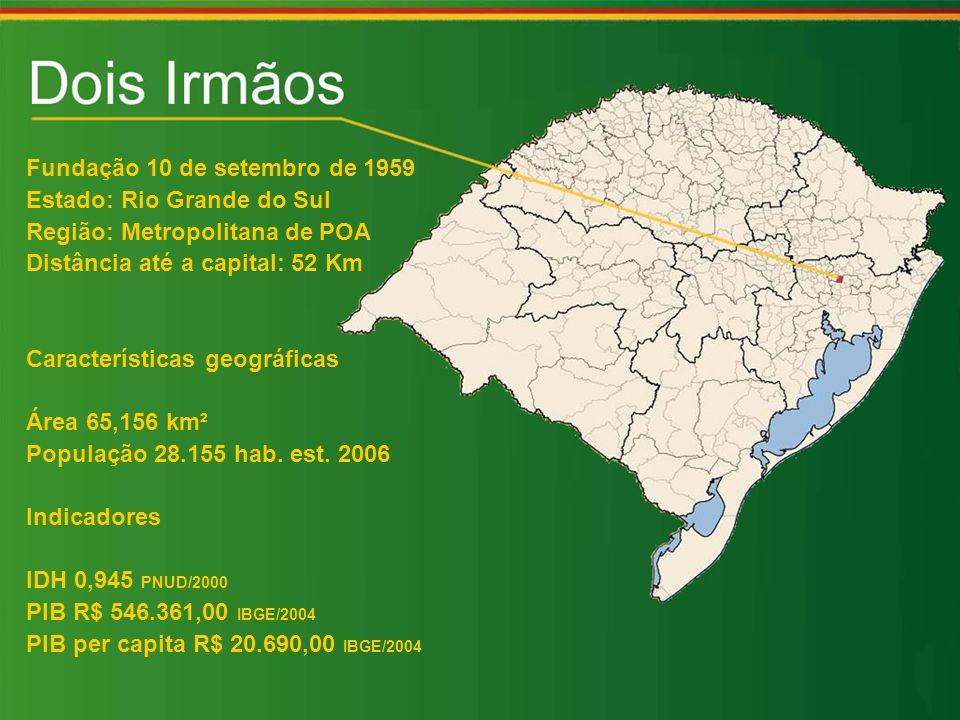 Fundação 10 de setembro de 1959 Estado: Rio Grande do Sul Região: Metropolitana de POA Distância até a capital: 52 Km Características geográficas Área 65,156 km² População 28.155 hab.