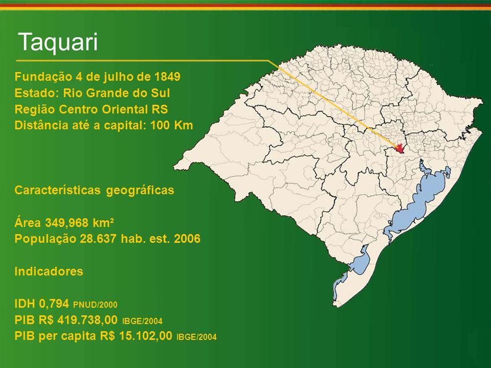 Fundação 4 de julho de 1849 Estado: Rio Grande do Sul Região Centro Oriental RS Distância até a capital: 100 Km Características geográficas Área 349,968 km² População 28.637 hab.